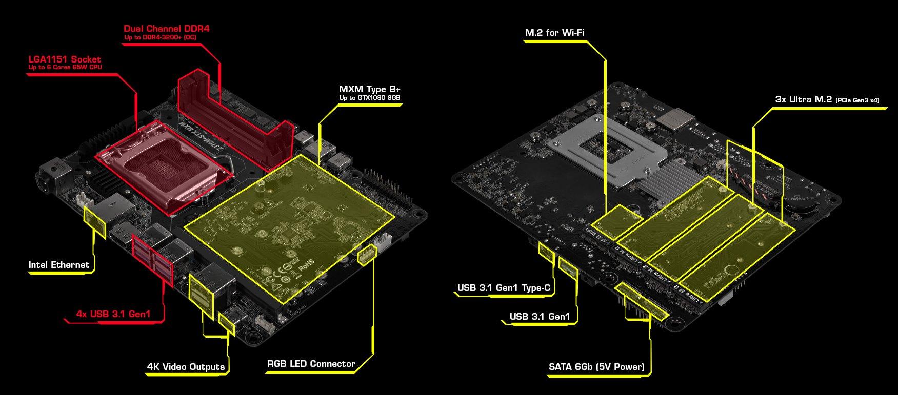 New barebones from ASRock: Mini-STX with GPU - HWCooling net